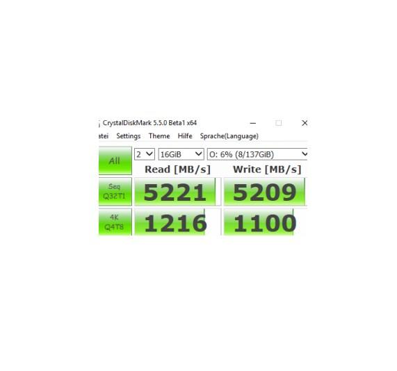 Beitragsbild Speed Raid Aerial Survey