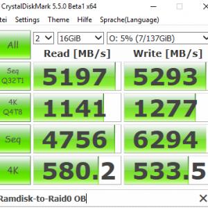 CrystalDiskMark Ramdisk to RAID0