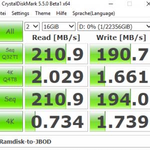 CrystalDiskMark Ramdisk to JBOD